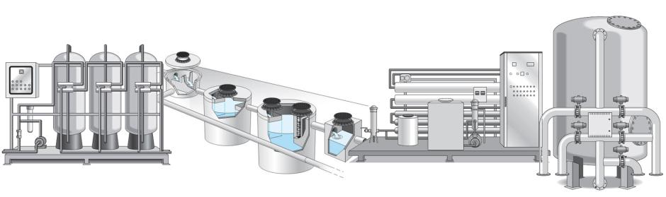 tipologie di impianti depurazione acque